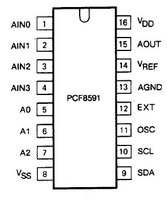 PCF8591 I2C ADC and DAC