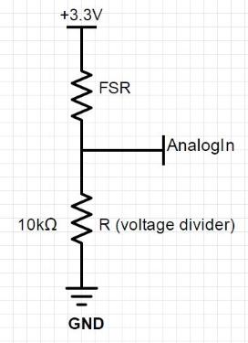 Force Sensitive Resistors (FSR) | Mbed