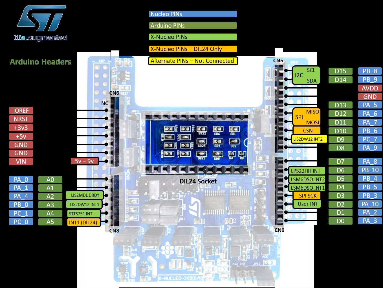 X-NUCLEO-IKS01A3 Motion MEMS and Environmental Sensor | Mbed