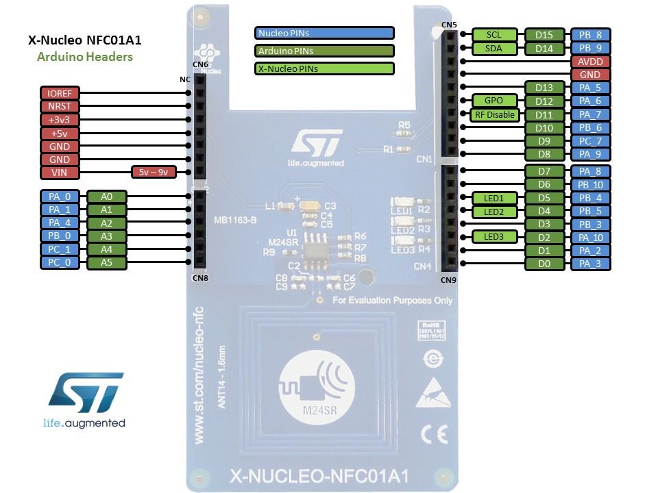 X-NUCLEO-NFC01A1 Dynamic NFC Tag | Mbed