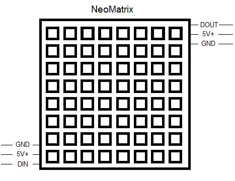 NeoPixel NeoMatrix 8x8 | Mbed