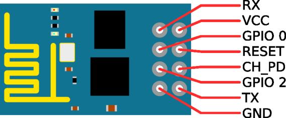 Arduino入門シリアル通信 easy labo