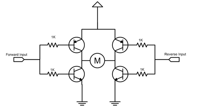 bridge circuit diagram the wiring diagram h bridge circuit diagram forward reverse wiring diagram circuit diagram