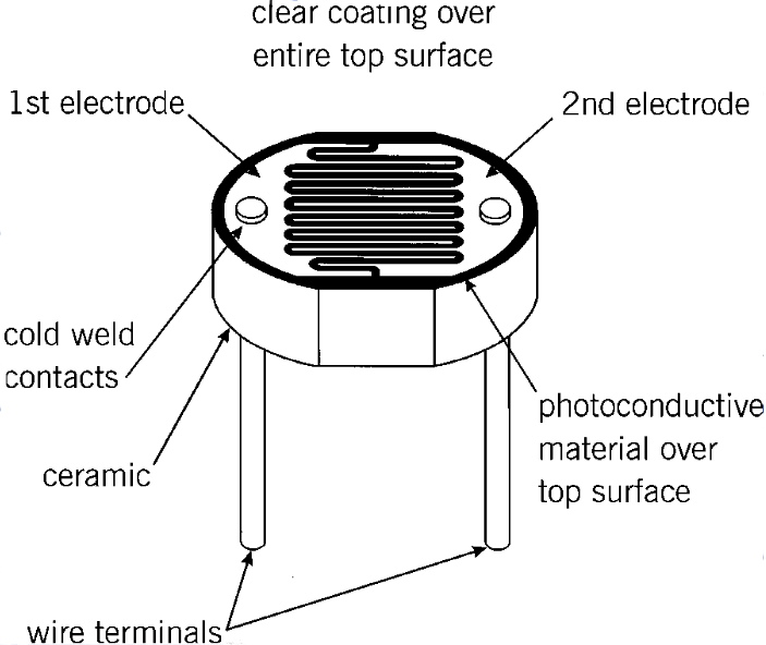 using a photocell or phototransistor to determine lighting