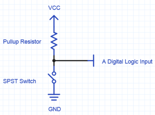 pushbuttons and switches mbed media uploads 4180 1 pullup png a typical digital logic input switch circuit