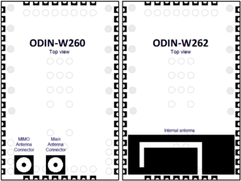 /media/uploads/ECarlberg/evk-odin-w260_antenna_connections_497x373.png