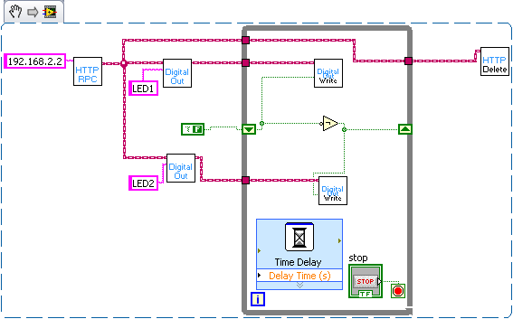 Mbed Microcontrollers And Labview Mbed