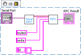 Interfacing with LabVIEW - Cookbook | Mbed