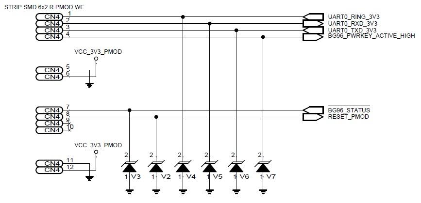 Nucleo_NbIotBG96_A2_cloud_IBM - BG96 Module MQTT client example