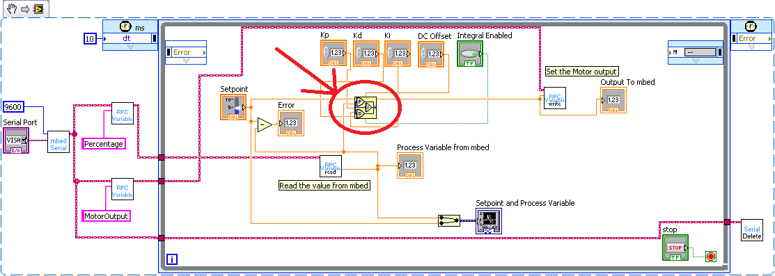 Pid Block In Labview Question Mbed