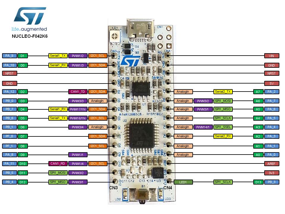 arduino nano pinout diagram atmega16 pinout diagram