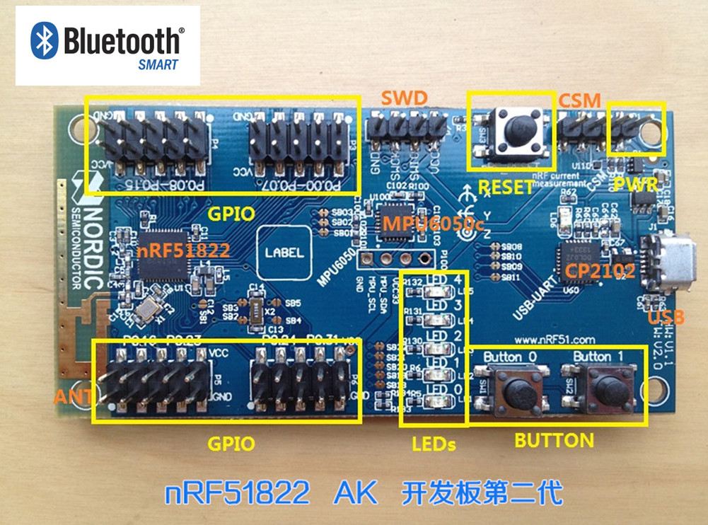 Does it support our local nRF51822 kit? - Question | Mbed
