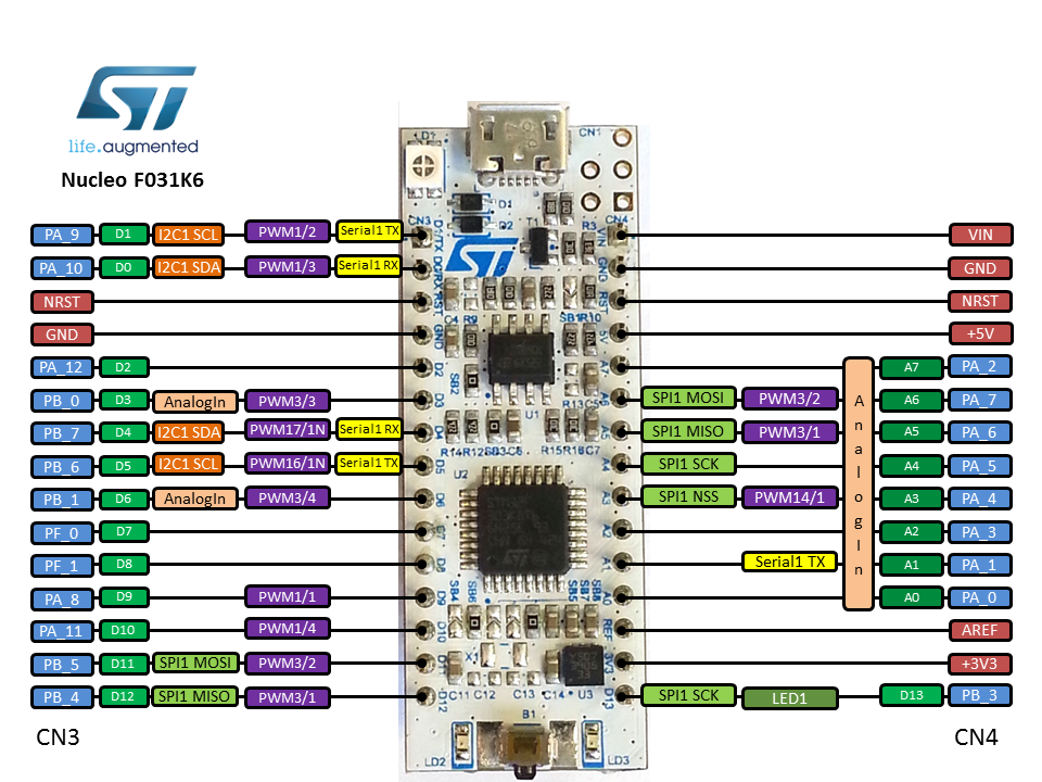 push button schematic  | os.mbed.com