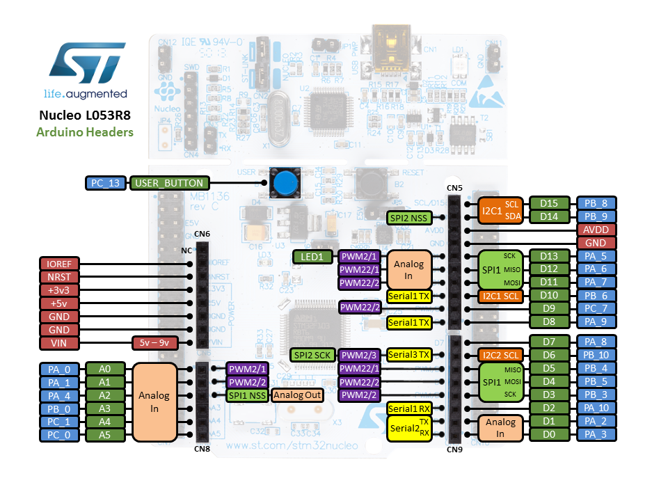 /media/uploads/bcostm/nucleo64_revc_l053r8_mbed_pinout_v2_arduino.png