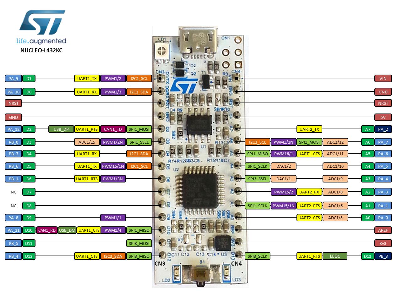 arduino-nano-compatible headers