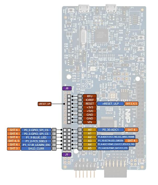 NXP LPCXpresso54114 | Mbed