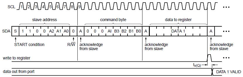 PCA9532 - I2C LED Dimmer   Mbed