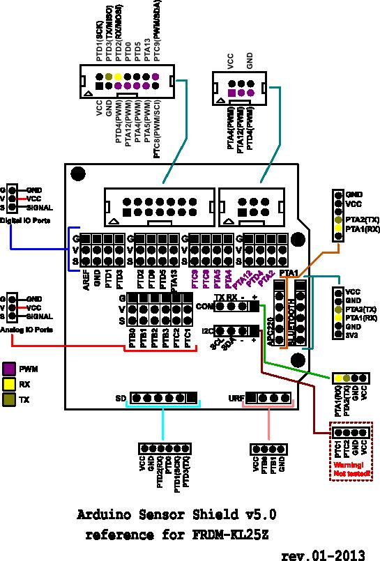 xbee wiring diagrams 3d diagram wiring diagram