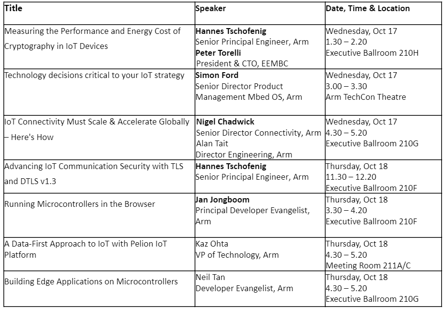 /media/uploads/dirons/techcon_timetable.png