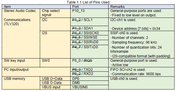 /media/uploads/dkato/audioplayback_table1_1.png