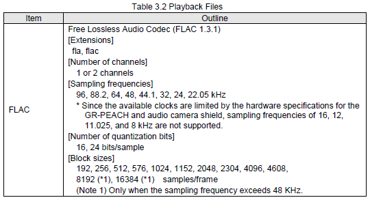 /media/uploads/dkato/audioplayback_table3_2.png