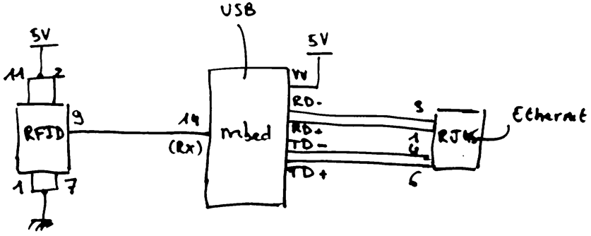 http://mbed.org/media/uploads/donatien/schematic.png