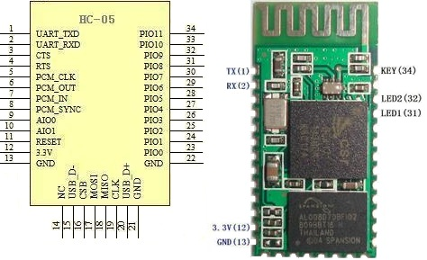 Projects from Tech: Arduino Bluetooth with a HC-06 and JY-MCU