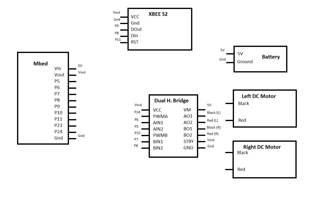 Puppet Master System Mbed Din Wiring Diagram Numbers Robot Media Uploads Eestevez3