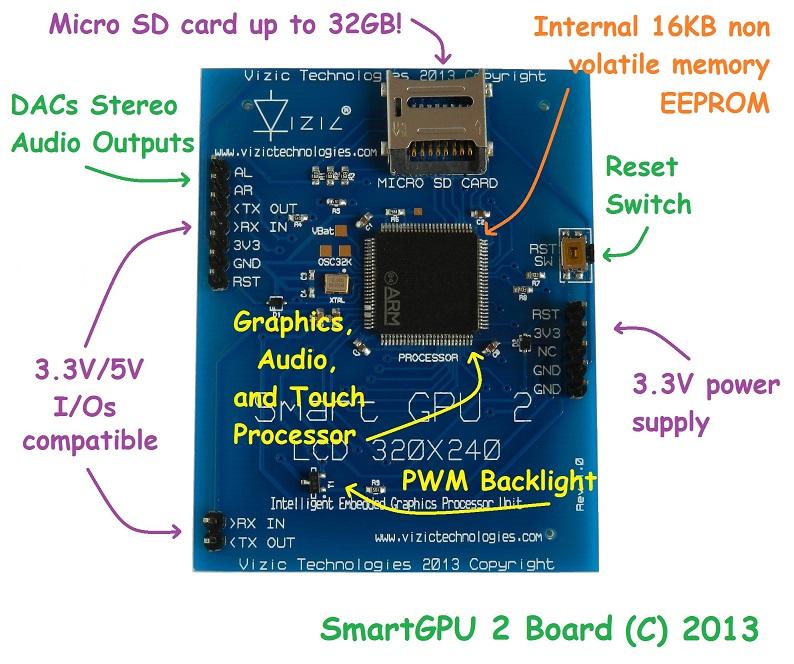 Arduino playground smartgpu