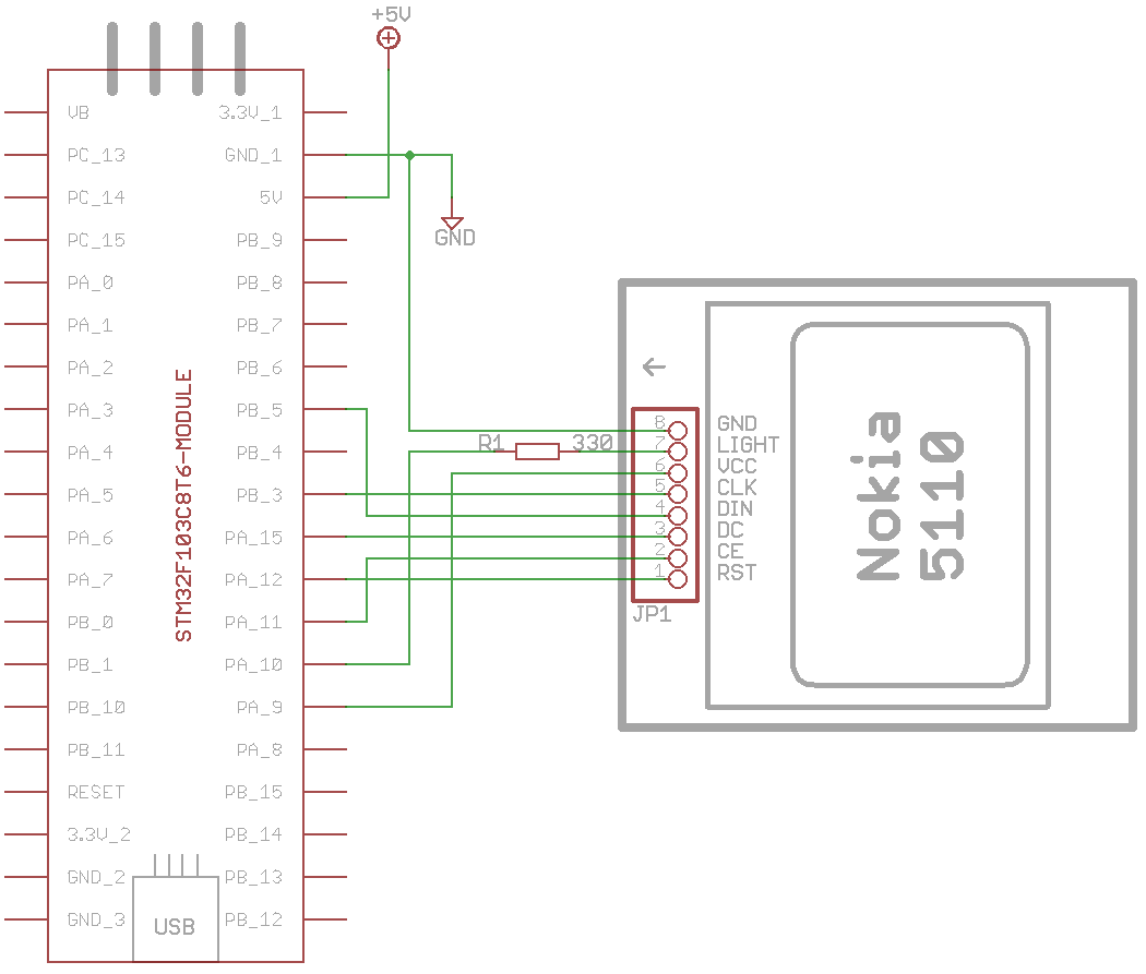 STM32F103C8T6_Nokia5110 - Demo for STM32F103C8T6 with a