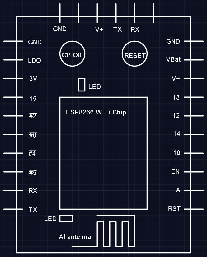 Using Adafruit ESP8266 Huzzah - | Mbed