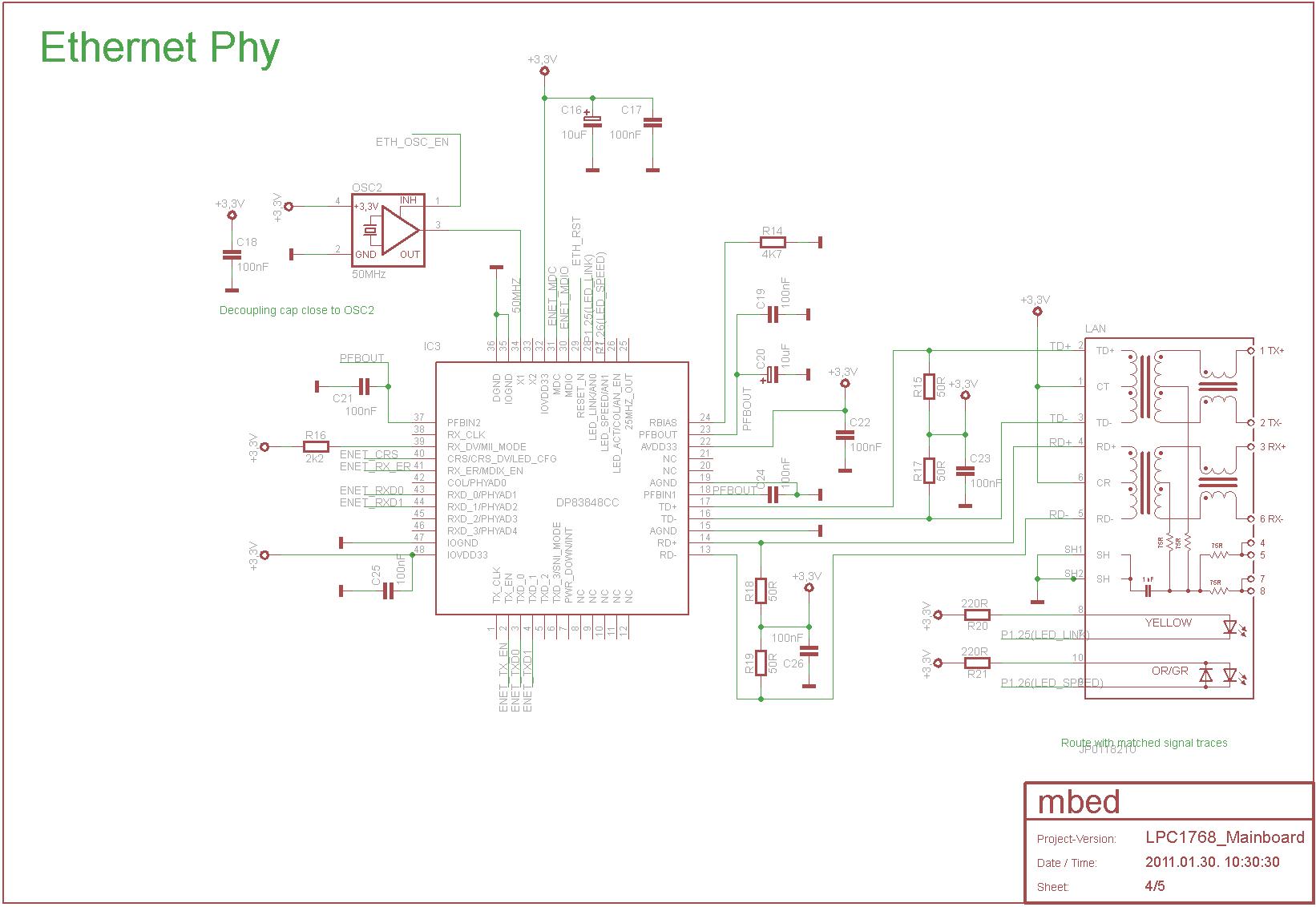 Ethernet LEDS | Mbed