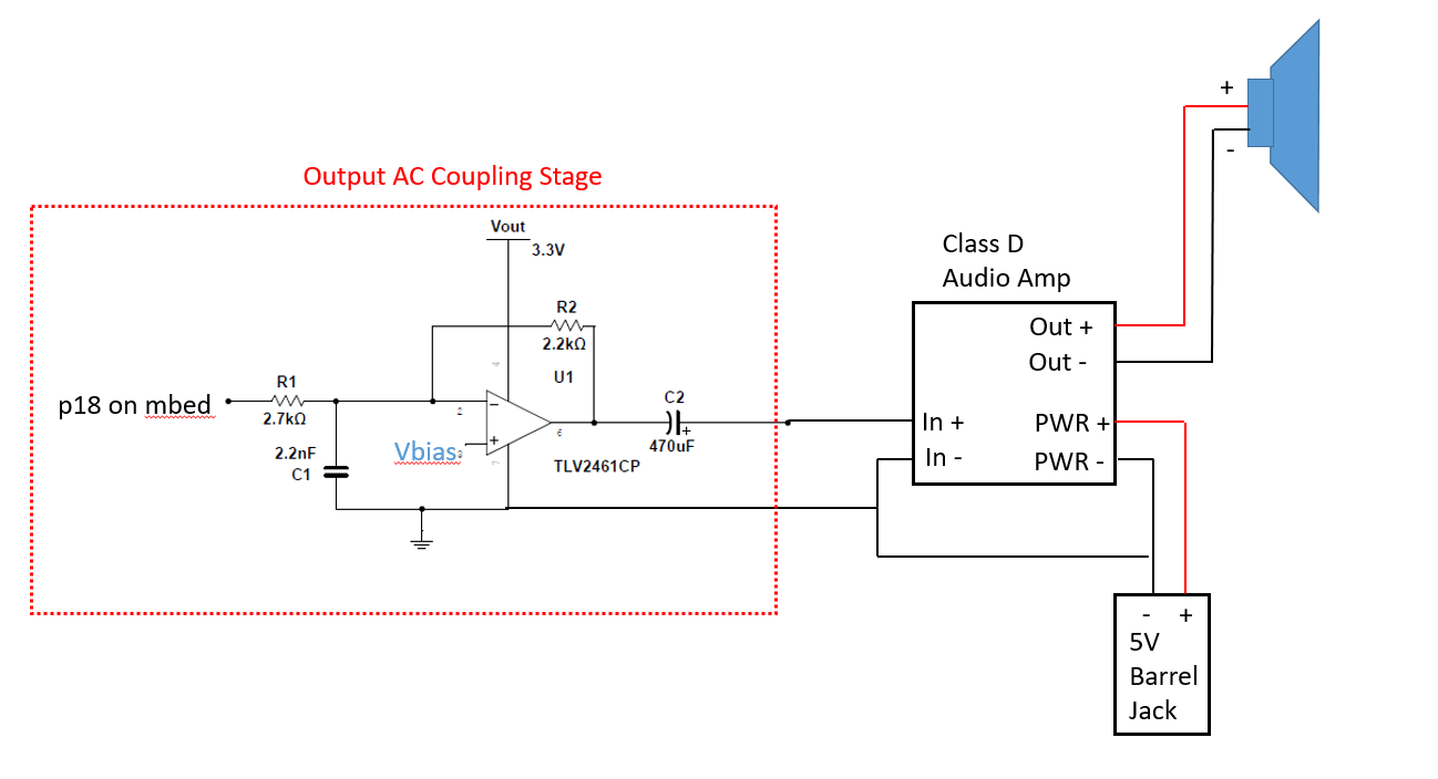 Iot Amplifier With Digital Effects Mbed Barrel Jack Wiring Diagram Output Ac Coupling Circuit And Audio Amp Speaker