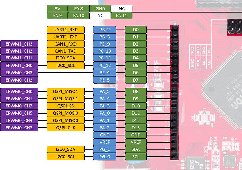 NuMaker-IoT-M487 | Mbed
