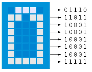 how to create characters for LCD 16x2 for Nucleo-F411RE