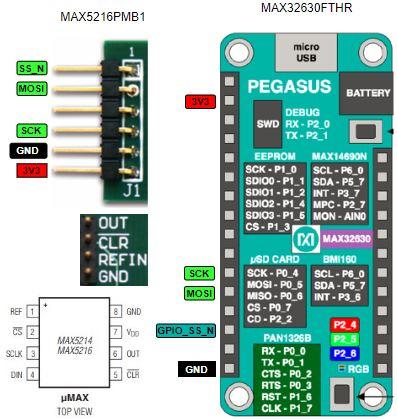 DAC, 16-bit accuracy, digital to analog converter, SPI bus MAX5216