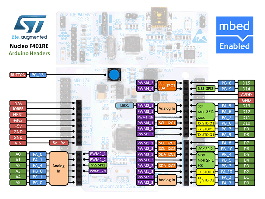 connecting two nucleo f401re through serial - Question | Mbed