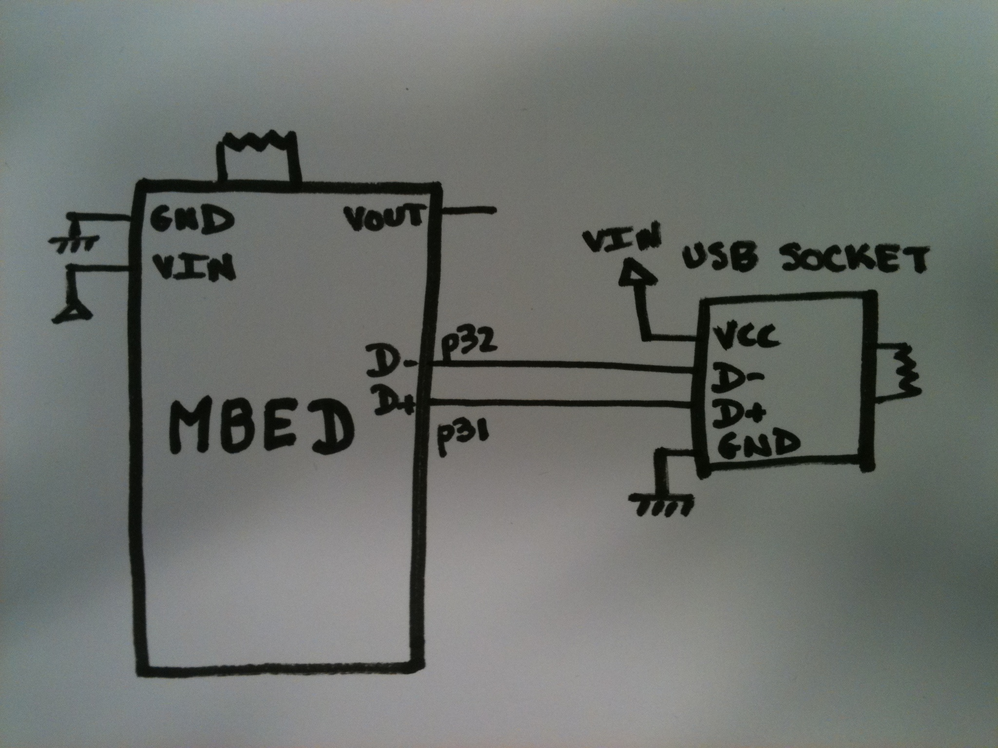 Usbdevice Handbook Mbed Rs232 Mouse Wiring Diagram Usb