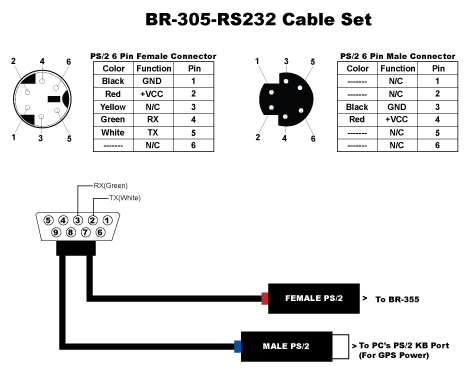 Usb Type Diagram on atx power supply wiring diagram