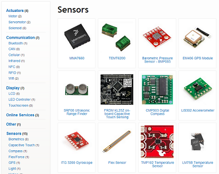 Sensors in the Component Database